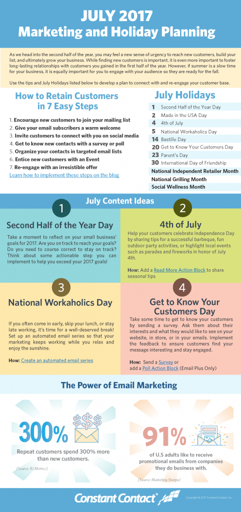Social Punch Marketing July 2017 Themes Infographic